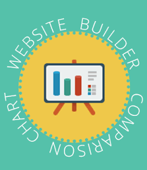 website-builders